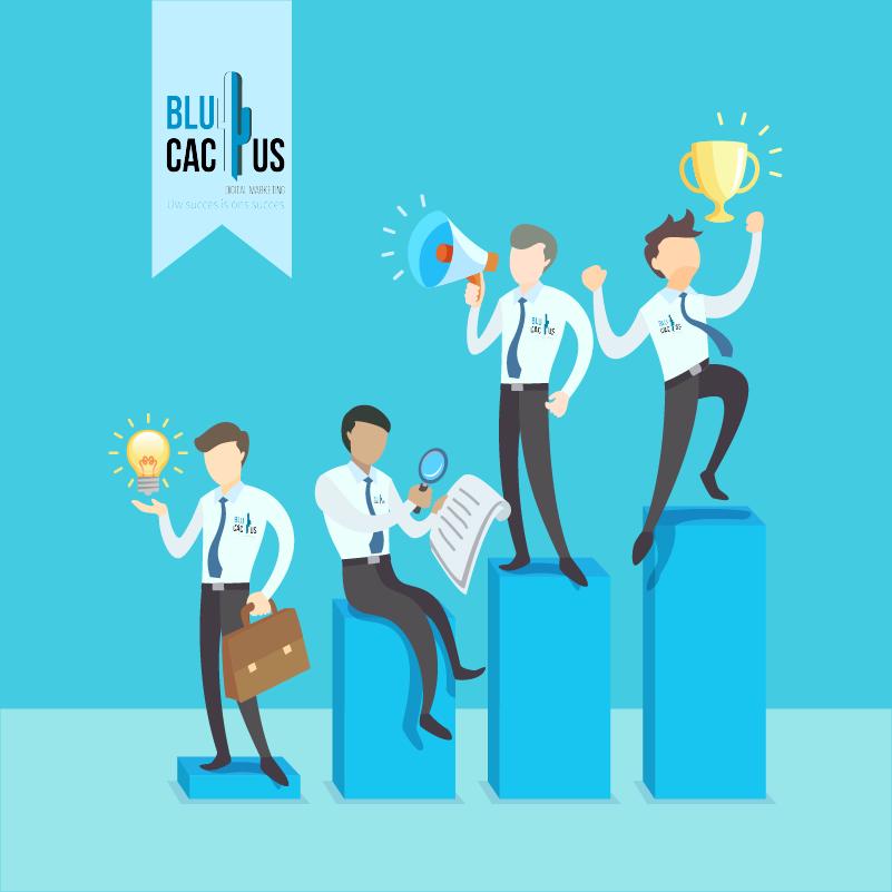 Blue Cactus - Oneline Marketing Bureau. 4 BluCactus medewerkers zijn blij