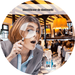 Blucactus-Marketingstrategieën voor restaurantsIdentificeer-de-doelmarkt