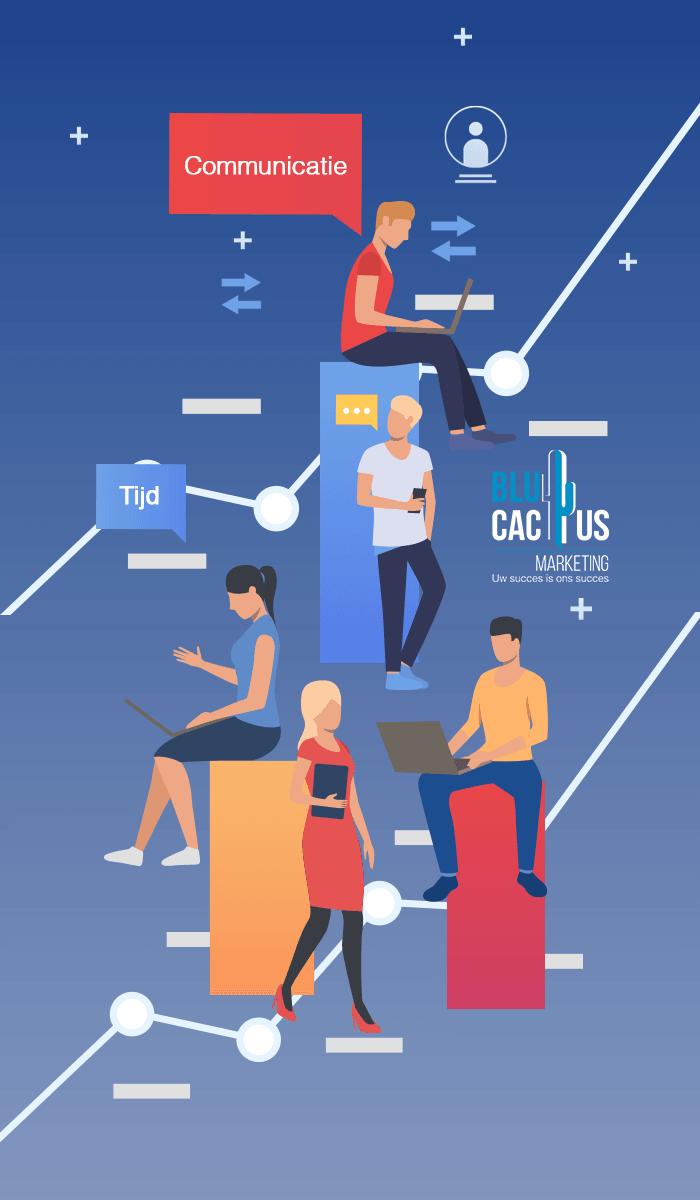 BluCactus - Onshore en Offshore Software Ontwikkeling bureau