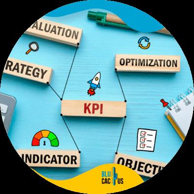 Blucactus-- Hoe kan ik mijn merkidentiteit meten - 10-Gebruik-de-verschillende-soorten-KPI_s