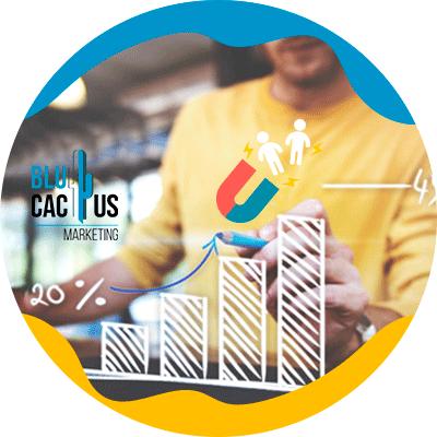 Blucactus - wat is inbound marketing - analytisch
