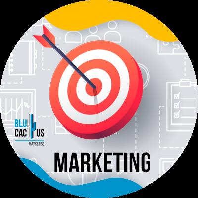 Blucactus - beste marketing campagnes - target