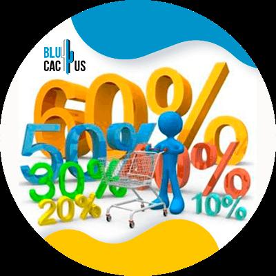 Blucactus-Eigen-verkoop-acties