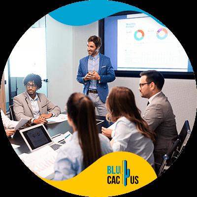 Blucactus-Hoeveel kost een PowerPoint-presentatie? -effectiviteit-visueel