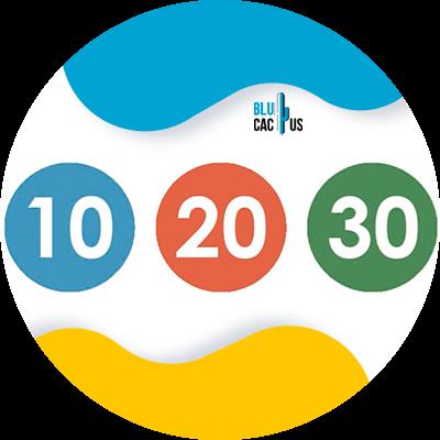 Blucactus- - succesvolle bedrijfspresentatie - 7-The-rule-10-20-30