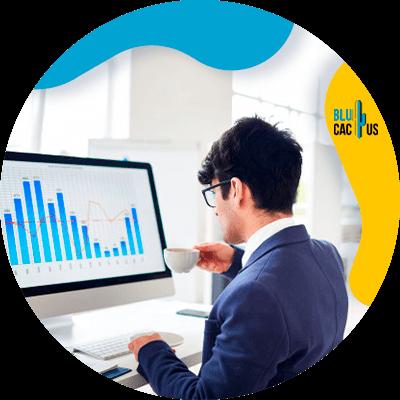 Blucactus-- online winkel - Analyseer-de-prestaties-van-uw-online-winkel
