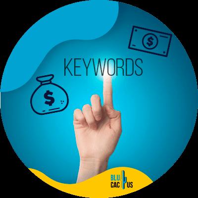 Blucactus-- Google Ads-campagne -hoeveel-kost-het-om-te-adverteren-in-AdWords